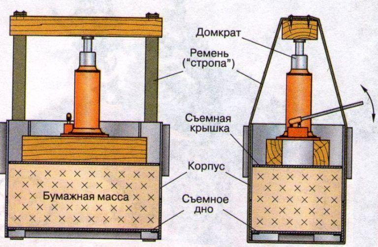 Как сделать печь в домашних условиях