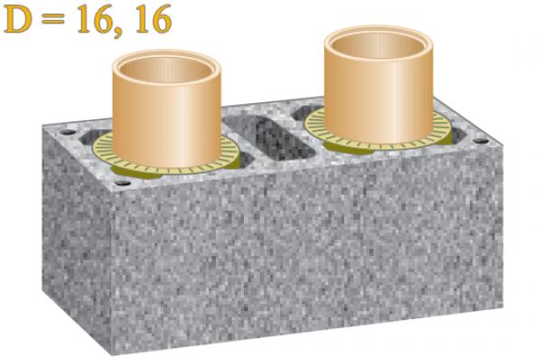 Дымоход керамики Schiedel UNI двухходовой с вентиляцией