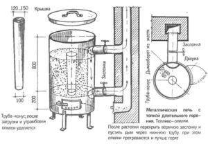 Металлическая печь на опилках длительного горения — чертеж