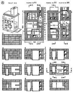 Отопительно-варочная печь конструкции В. А. Потапова