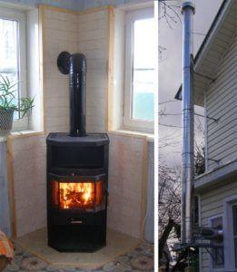Печь-камин Ангара используют для отапливания жилых помещений