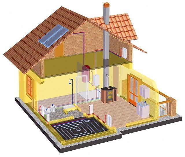 Cхема отопления дома печью-камином с водяным теплообменником