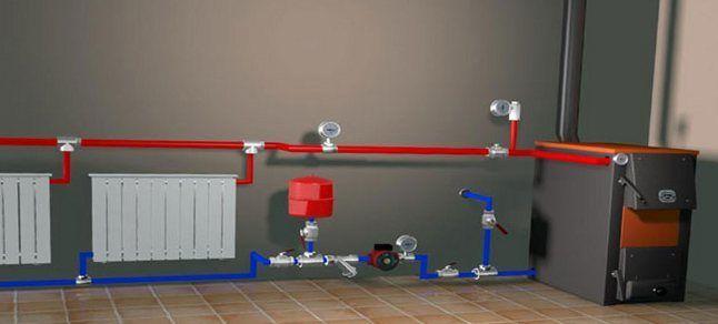 Подключение комбинированного котла к системе отопления