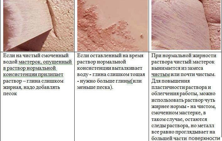 Проверка глины перед приготовлением раствора