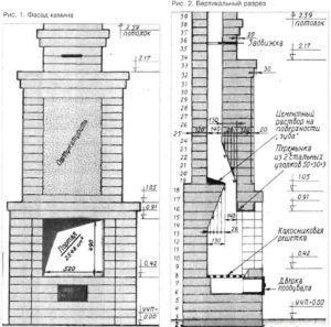 Размеры и устройство будущего камина