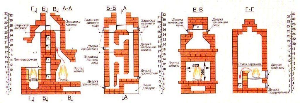 Схема кирпичного камина в разрезе