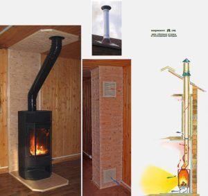 Схема установки дымохода печи рейн