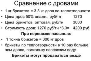 Сравнение стоимости брикетов с дровами