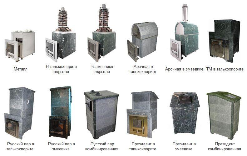 Типовые модели топок русского производства