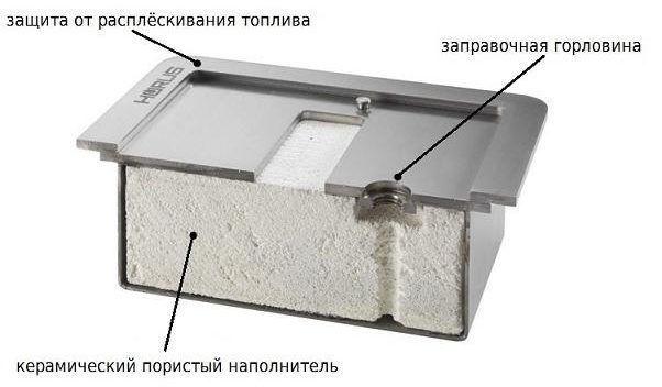 Топливный блок в разрезе