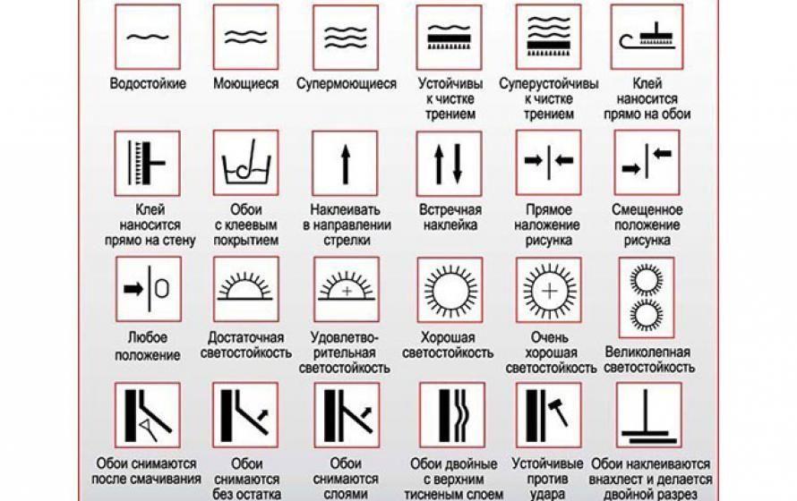 Условные обозначения характеристик обоев