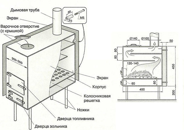 Печь для дачи своими руками из металла чертежи