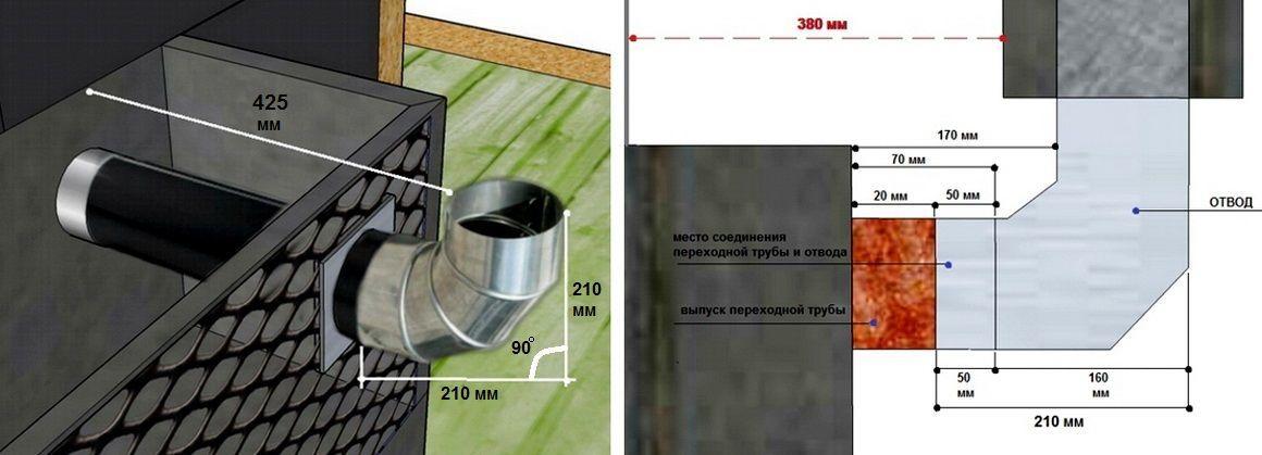Установка отвода на переходную трубу