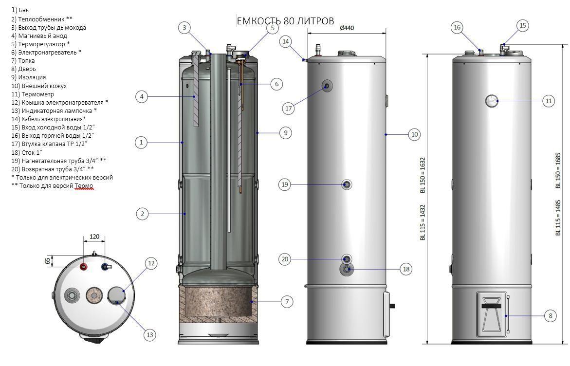 Титан теплообменник котла бойлер со встроенным теплообменником