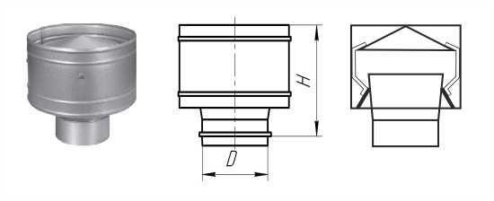 Дефлектор - схема устройства