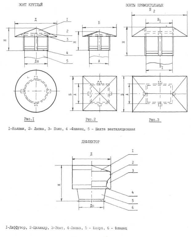 Как сделать дефлектор своими руками чертежи 3