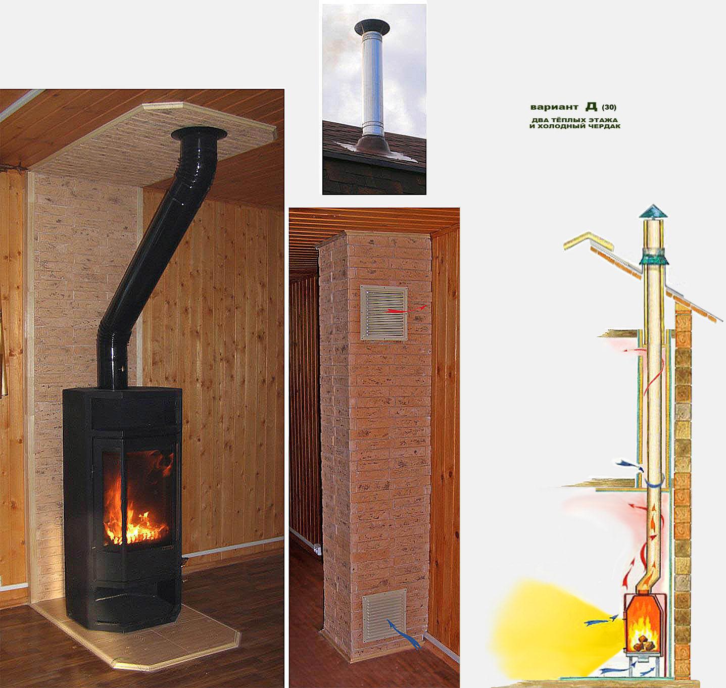 Установка печи в деревянном доме своими руками : правила монтажа каминов 42