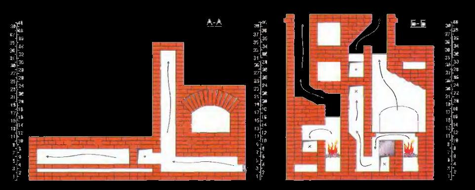 Отопительная печь из кирпича своими руками чертежи самодельные