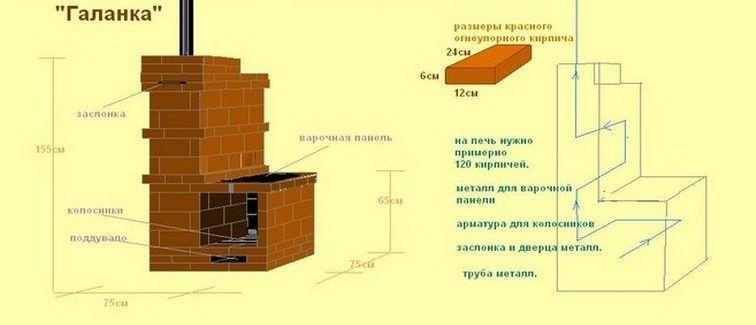 Кирпичная дровяная печь отопительно-варочная