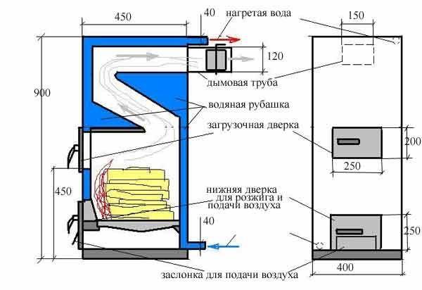 Схема простого твердотопливного котла