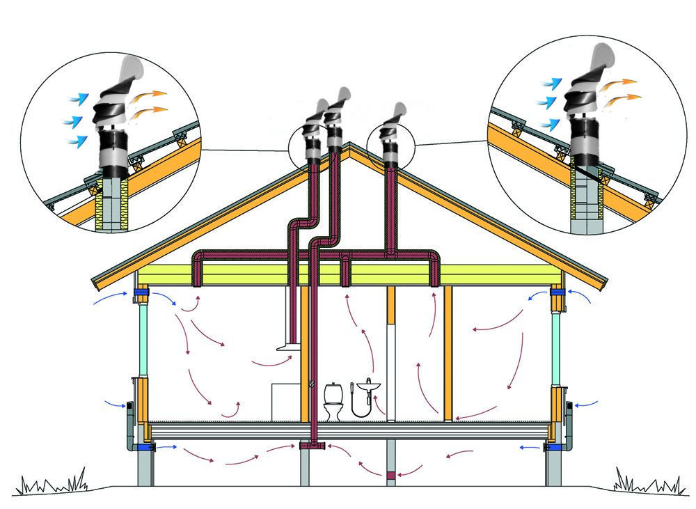 Вентиляция в деревянном доме своими руками схема видео