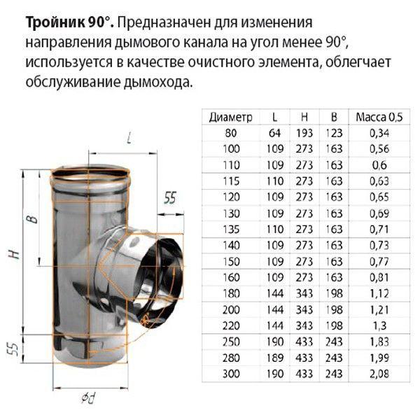 Дымоход нержавейка размеры трубы для дымоходов купить могилеве