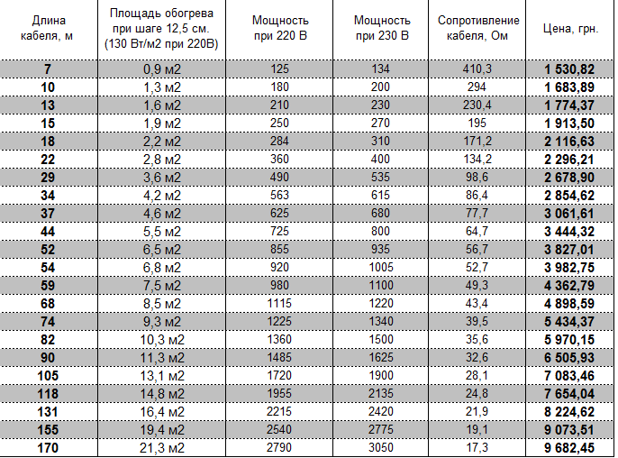 Deviflex TIDP информативная таблица