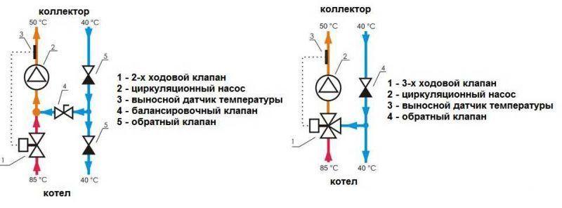 Два варианта смесительного узла
