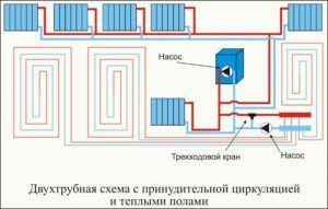 Двухтрубная система отопления водяных теплых полов
