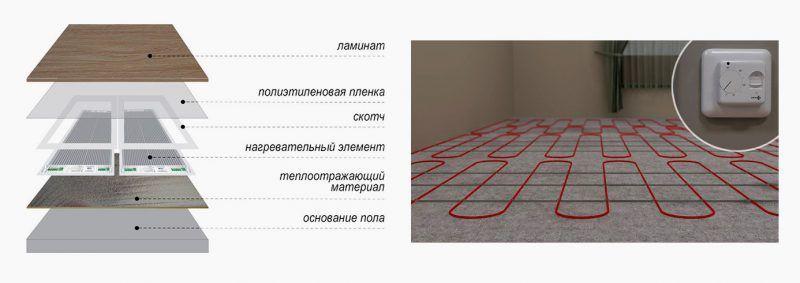 Электрический теплый пол под ламинат на деревянный пол