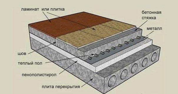 Омске авто шумоизоляция в