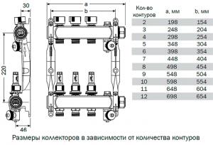 Геометрические размеры коллекторов TECE для теплых полов