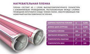 Характеристика нагревательной пленки