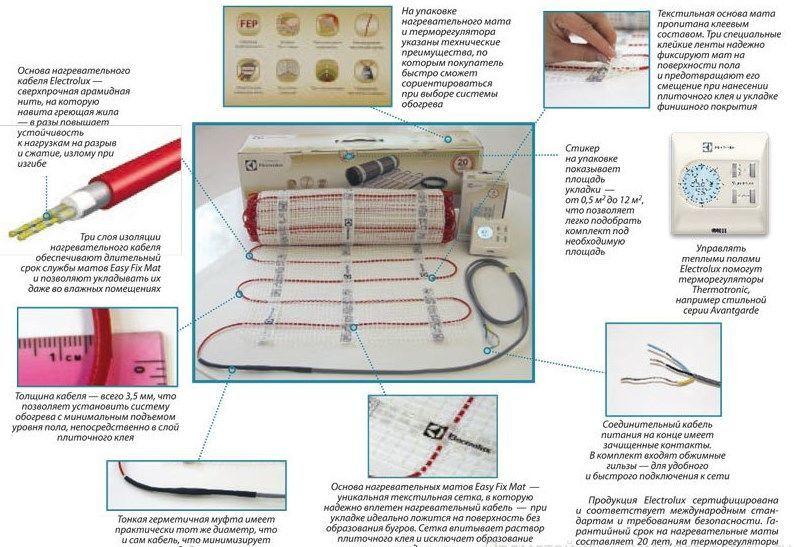 Информация о нагревательном мате серии Easy Fix Ma