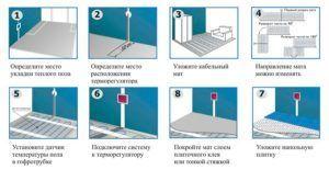 Инструкция монтажа электромата