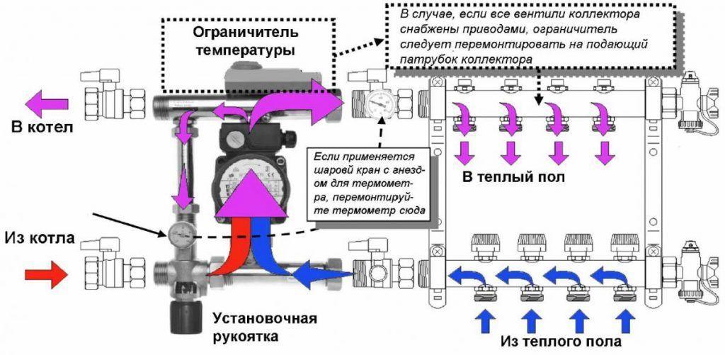 Инструкция по подключению гребенки