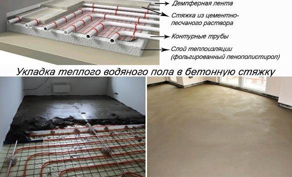 Как происходит укладка теплого пола в бетонную стяжку