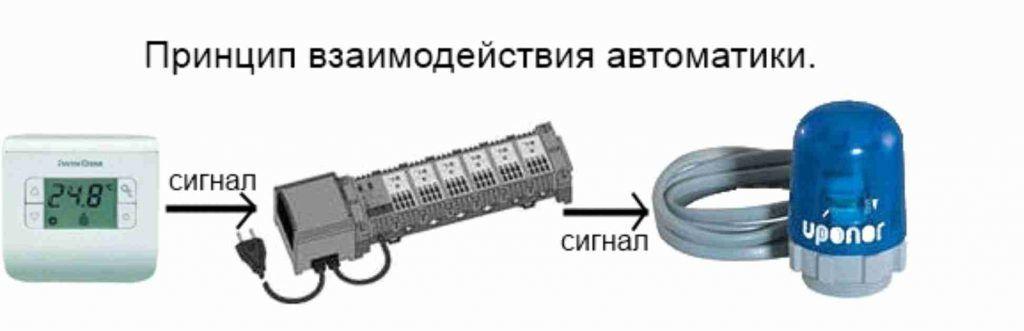 Комнатный термостат теплого пола, контроллер и сервопривод коллектора теплого пола