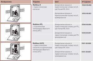 Конструктивные размеры клапанов Rtl