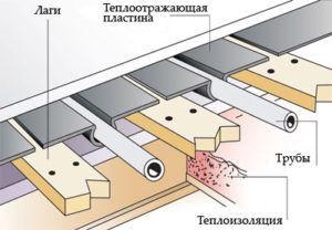 Конструкция теплого пола на балконе