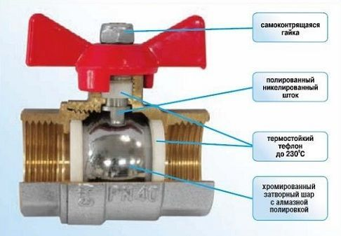 Кран для радиатора отопления