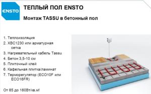 Монтаж Tassu в бетонный пол