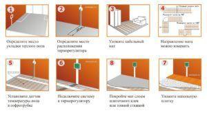 Монтаж кабельного электрического теплого пола