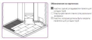 Монтаж панелей для укладки труб