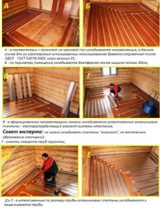 Монтаж теплого пола в деревянной системе