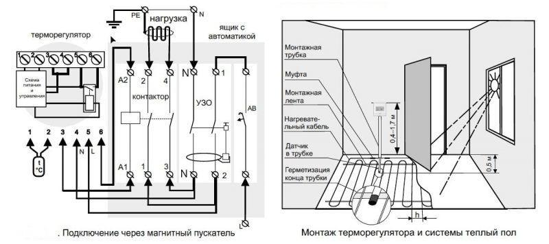 Монтаж терморегулятора Terneo Pro и системы теплый пол