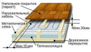 Нагревательный кабель для деревянного дома