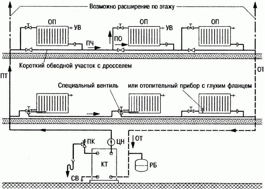 Однотрубная система водяного отопления