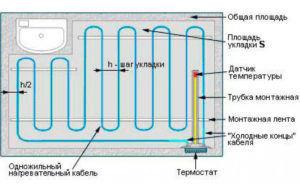Сххема укладки одножильного кабеля для обогрева пола