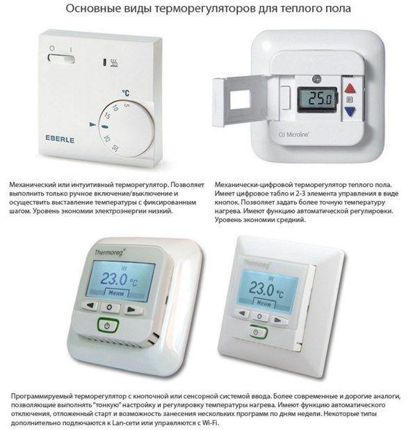 Основные виды терморегуляторов для теплого пола
